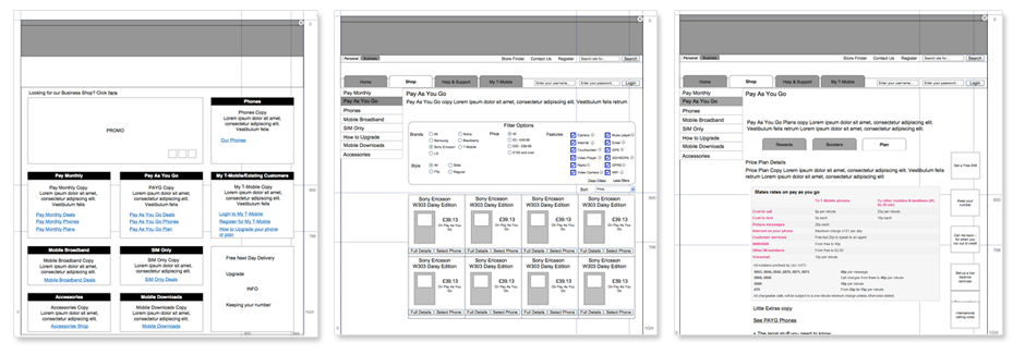 03_Wireframes
